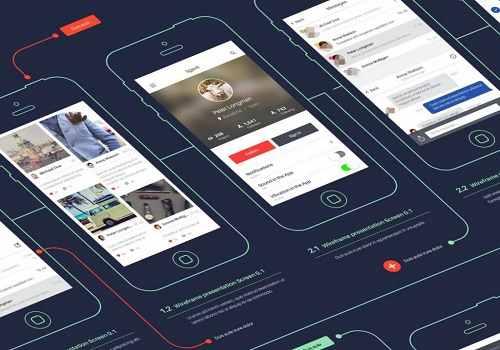 团购app开发方案应该怎么拟定